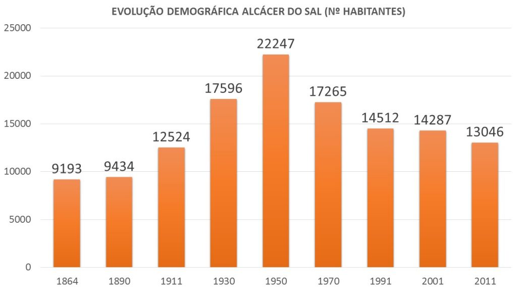 THE PEOPLE OF ALCÁCER DO SAL