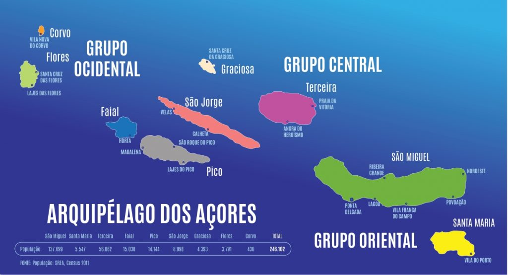 MAP OF THE AZORES ARCHIPELAGO